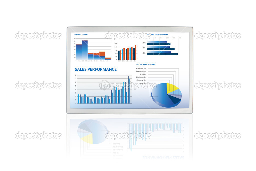 Selection of financial and economic graphs on a screen  Stock Photo #3123404