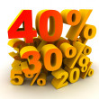 Percent 40 — Stock Photo