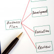 Four steps in executing a business plan isolated on blue — Stock Photo
