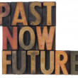 Past, now, future - time concept — Stock Photo