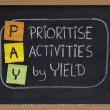 Prioritise activities by yield - PAY — Stock Photo