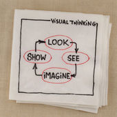 Visual thinking concept — Stock Photo