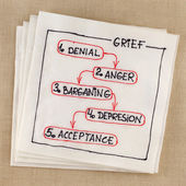 Grief concept - five stages — Stock Photo