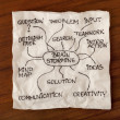 Stock Photo: Brainstorming - napkin concept