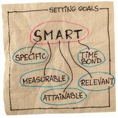 Nastavení smart cílů — Stock fotografie
