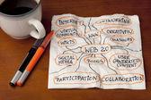 现代互联网概念-web 2.0 — 图库照片