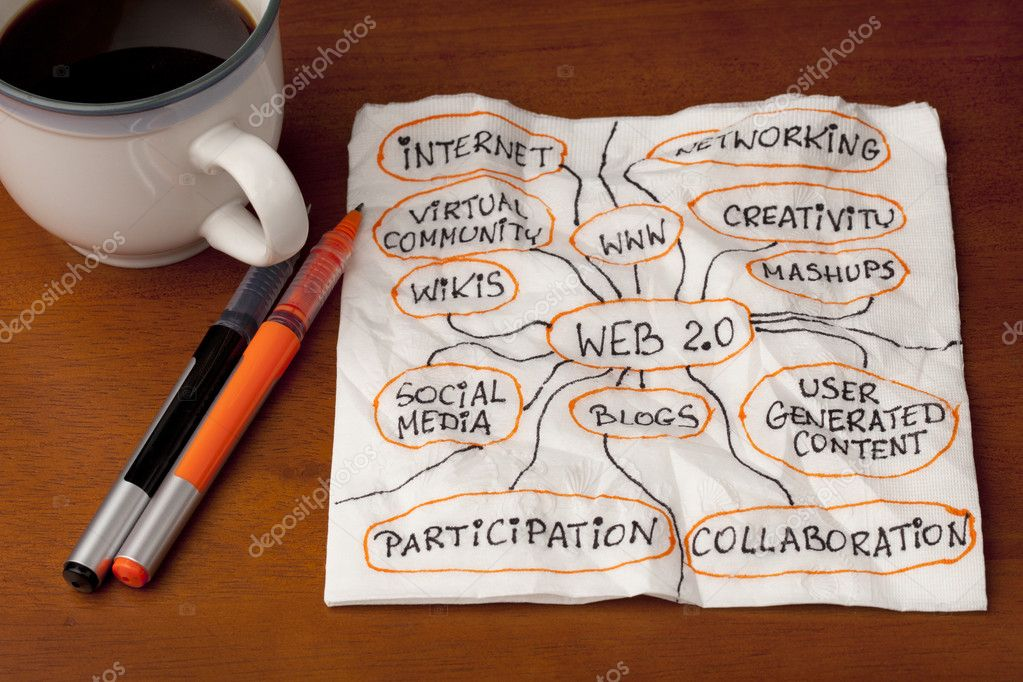 Words and topics related to web 2.0, modern internet version - napkin concept with coffee cup on wooden table  Stock Photo #3920802