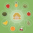 Healthy food options — Vector de stock