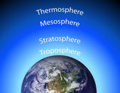 Diagram of Earth's Atmosphere — Foto Stock