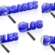 Постер, плакат: Message mail blog files faq search