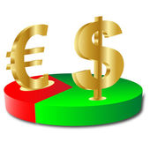 Business statistics dollar and euro.Vector — Vettoriale Stock