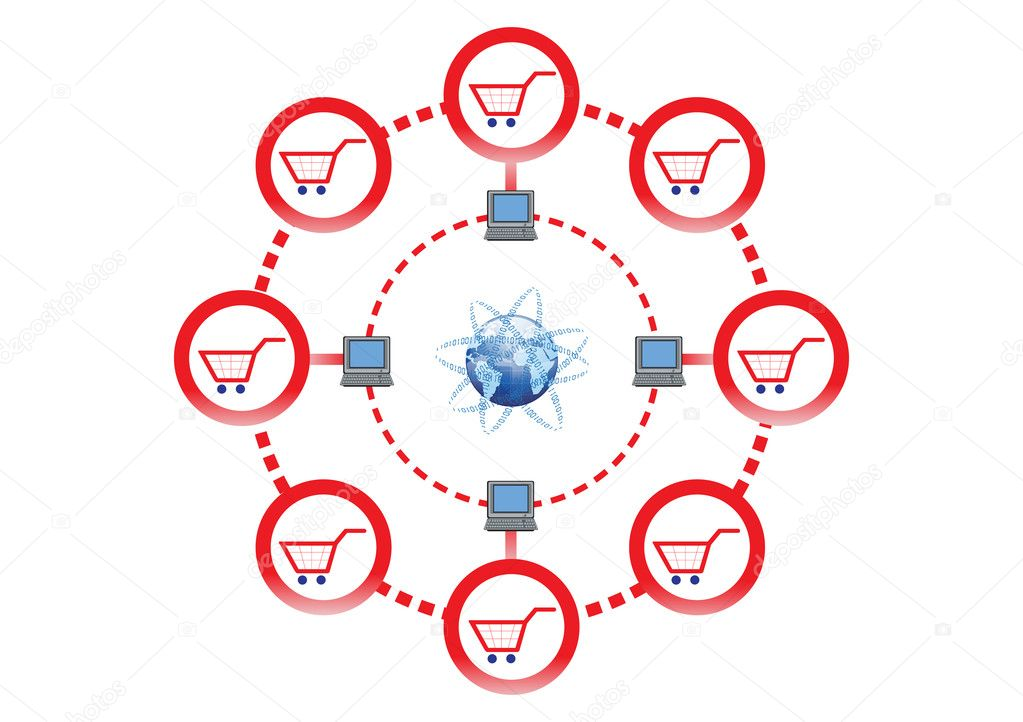 Online shopping networks