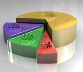 3d pictograph of pie chart — Stock Photo