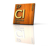 Chlorine form Periodic Table of Elements — Stock Photo