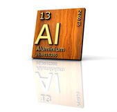 Aluminum form Periodic Table of Elements — Stock Photo
