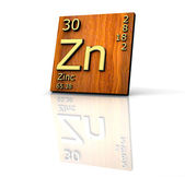 Zinc form Periodic Table of Elements - wood board — Stock Photo
