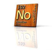Nobelium Periodic Table of Elements - wood board — Stock Photo