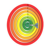 Target energy performance scale — Stock Photo