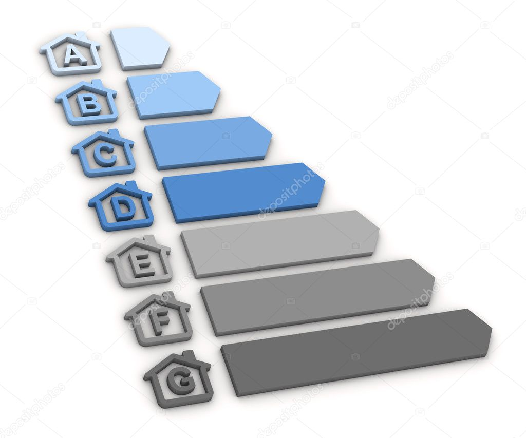 Building CO2 emission rating certification system — Stock Photo #2850935