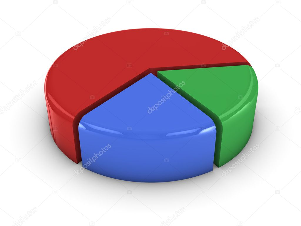 Pie Chart with three sectors (blue,red and green) on a white background. Part of a series. — Stock Photo #2850971