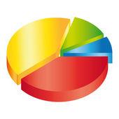 Färgglada 3d-cirkeldiagram — Stockvektor