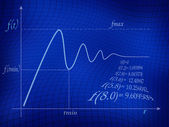 Math Function — Stock Photo