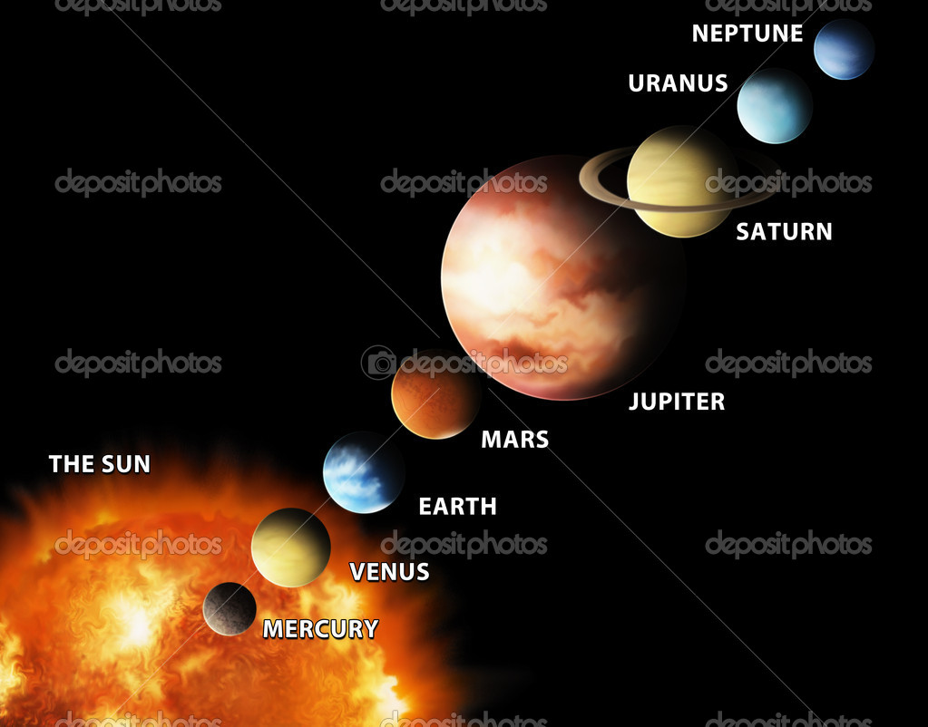 An illustrated diagram showing the order of planets in our solar system  Foto de Stock   #2918882