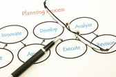 Business planning — Stock Photo