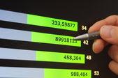 Análise de sucesso de negócio — Fotografia Stock