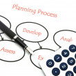 Flowchart — Stock Photo #3679860