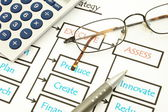 Business chart and pen — Stock Photo