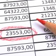 Business numbers — Stock Photo