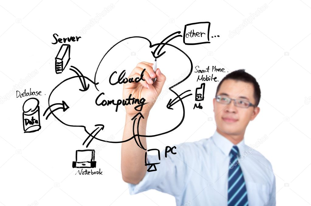 Young businessman drawing a cloud computing Application diagram — Stock Photo #3700746