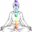 Stock Vector: Chakras