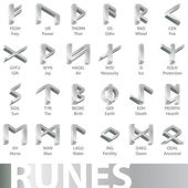 Complete set of runes vector illustration — Stock Vector