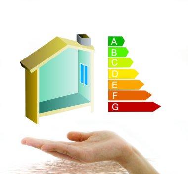 Buy an ecological house