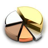 Pie chart — Stock Photo
