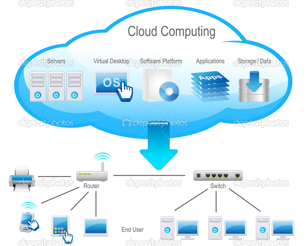 Cloud Computing concept — Stock Photo #3396927
