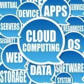 Cloud computing tło — Zdjęcie stockowe