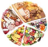 Voedsel voor een uitgebalanceerd dieet in de vorm van cirkel. — Stockfoto
