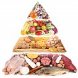 Food Pyramid for a balanced diet. Isolated on white - Stock Photo