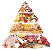 Dengeli bir diyet için gıda piramit. beyaz izole — Stok fotoğraf