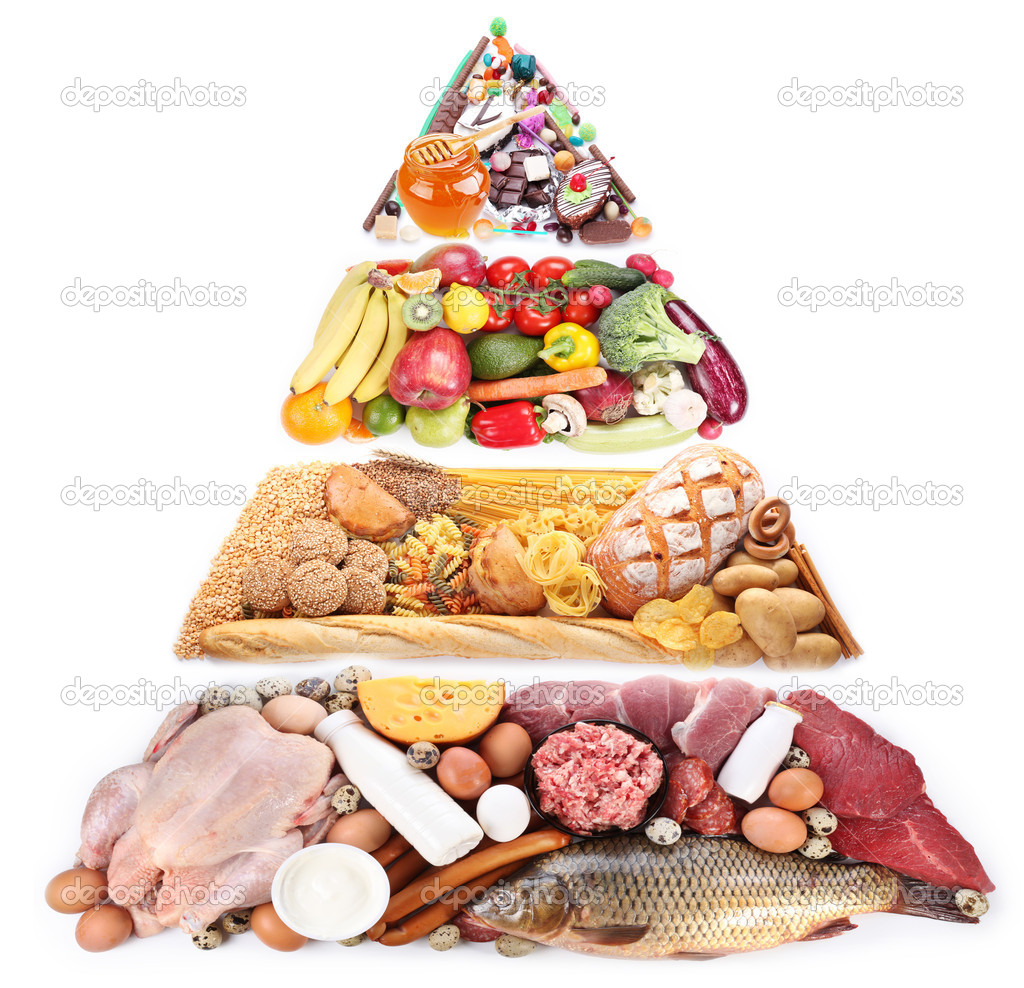 Food Pyramid for a balanced diet. Isolated on white — Lizenzfreies Foto #3751492