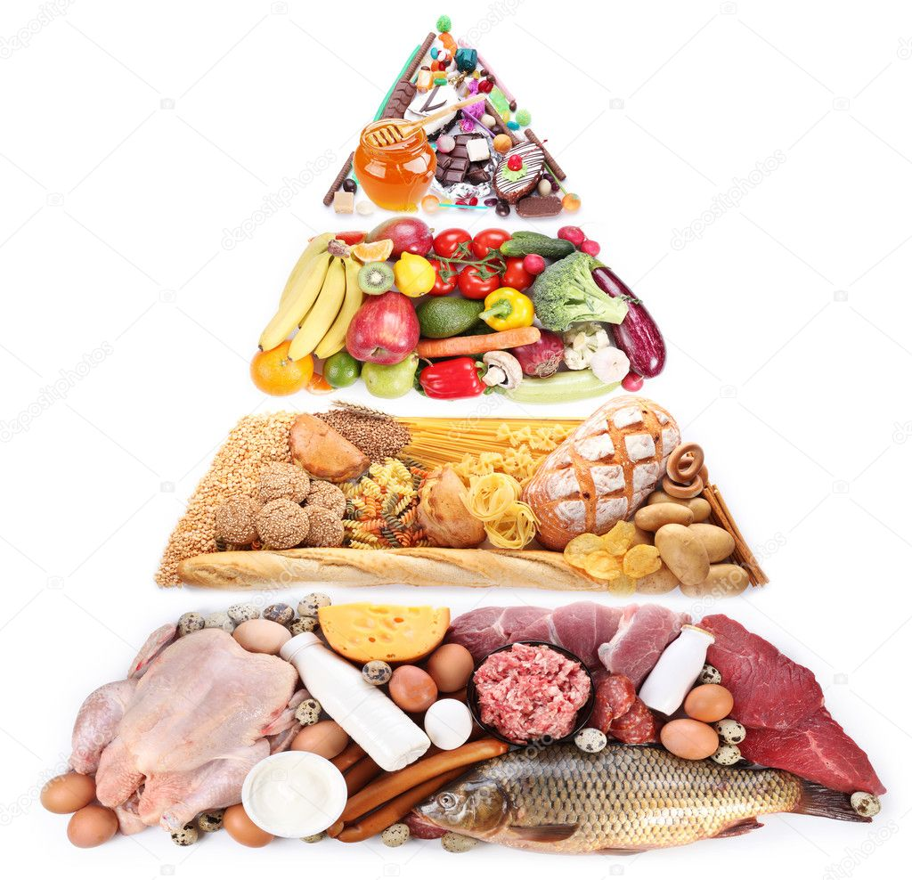 Food Pyramid for a balanced diet. Isolated on white — Foto Stock #3751492