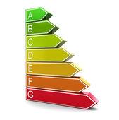 Energy classification — Stock Photo