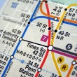 New York subway map - Stock Photo