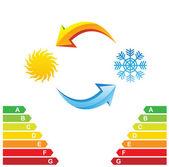 Gráfico de classe de energia e ar condicionado — Vetor de Stock