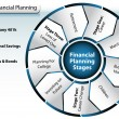 Financial Planning Chart — Imagen vectorial