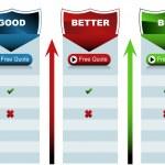 Shield Good Better Best Chart — Stock Vector