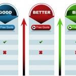 Circle Good Better Best Chart — Stock Vector